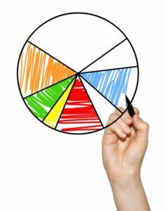 Ưu đãi đầu tư theo quy định mới có hiệu lực từ 01/07/2015 2