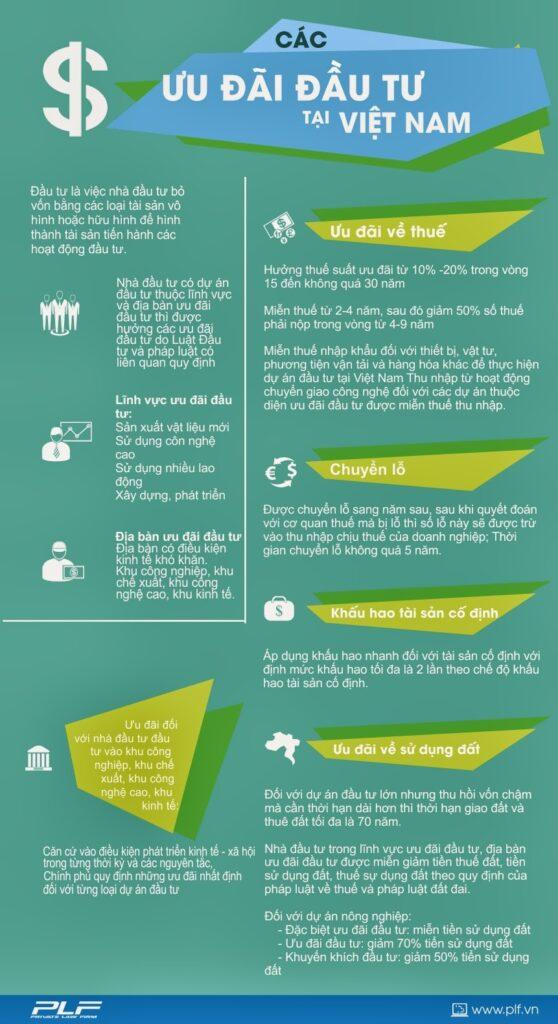 Các ưu đãi đầu tư tại VN (infographic) 1